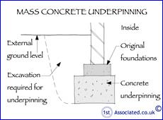 foundations-structures-settlement-subsidence-underpinning