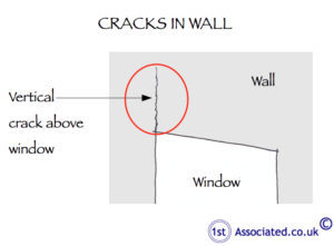 building cracks